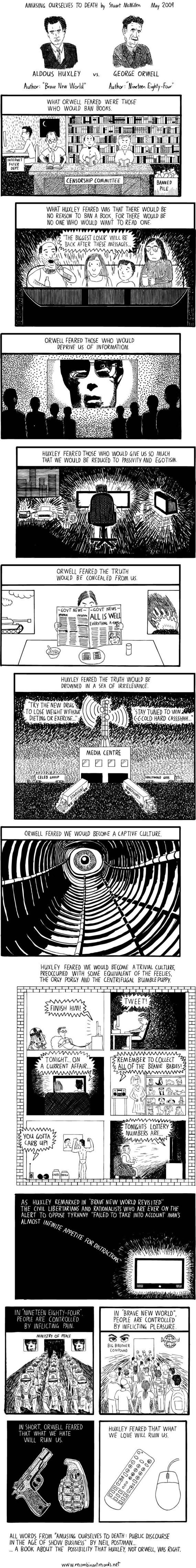Huxley or Orwell